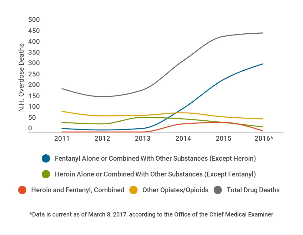 Drug_Deaths__As_of_March_2017 (3).png