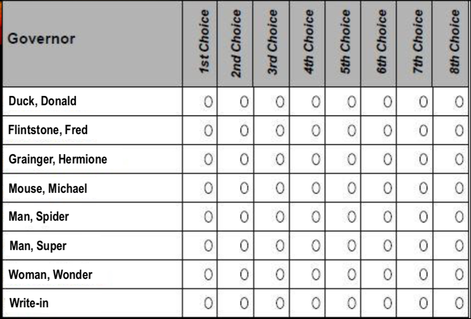 A sample ballot provided by the Maine Secretary of State's office showing how voters may rank-choice their preferred candidates.