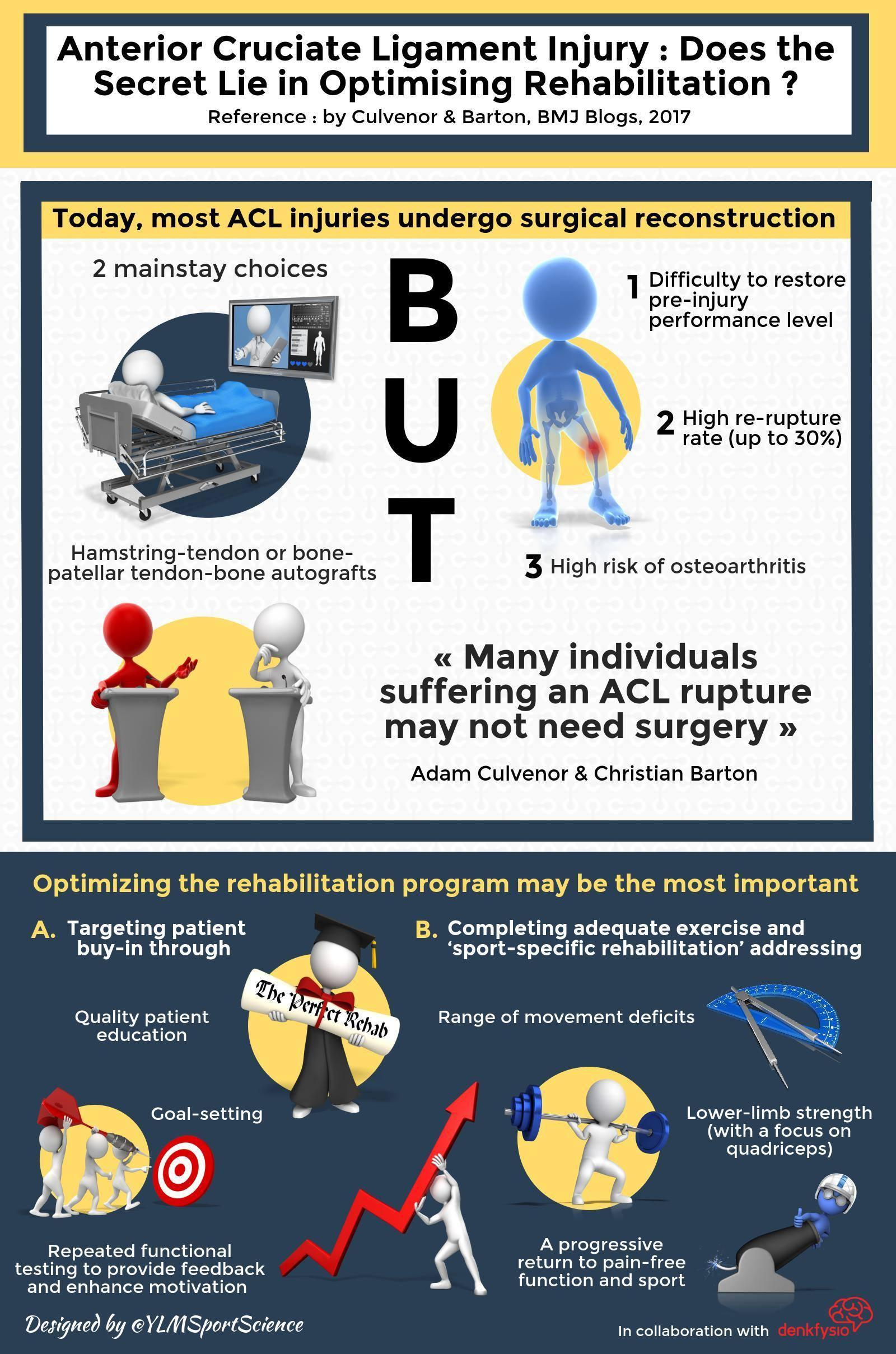 ACL tear young adult infographic.jpeg