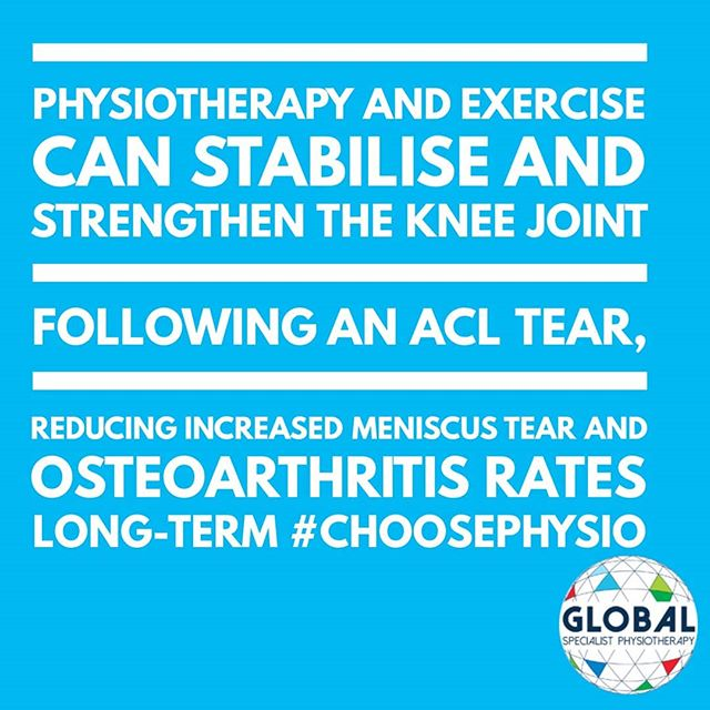 It is a misconception based on low-quality data that early ACL reconstruction is necessary to prevent further meniscus tears and long-term osteoarthritis compared to a supervised, graded strengthening program following ACL injury (Filbay 2018). • Clinicians can be comfortable with the fact that dynamic exercises, strengthening and rehabilitation can be an immutable solution to prevent increased rates of meniscal and cartilage damage! 🏋️‍♂️🏋️‍♀️ • Link to article in bio 👉💥