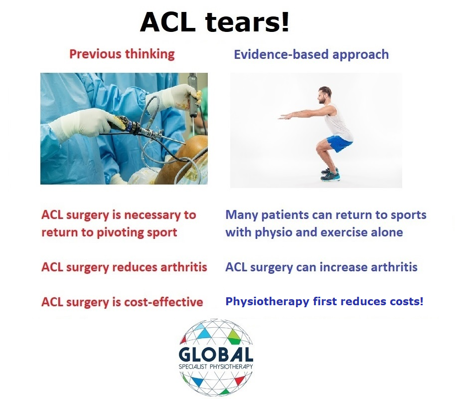 ACL tears meme.jpg