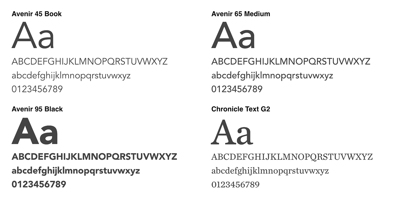 Campbell Typefaces.png