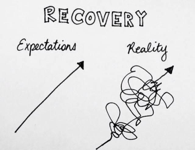 recovery-diagram-sane.jpg
