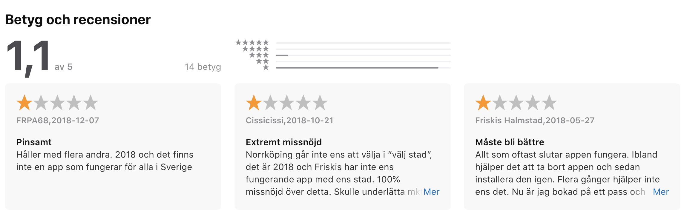 Rating app store friskis