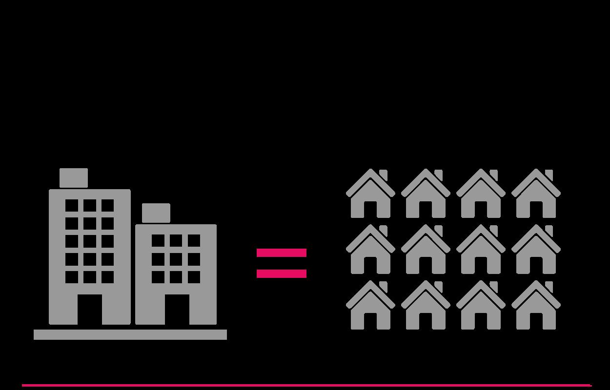 ASK4 es el único proveedor de servicios de Internet que ofrece una auténtica experiencia de usuario doméstico en edificios multiinquilino.