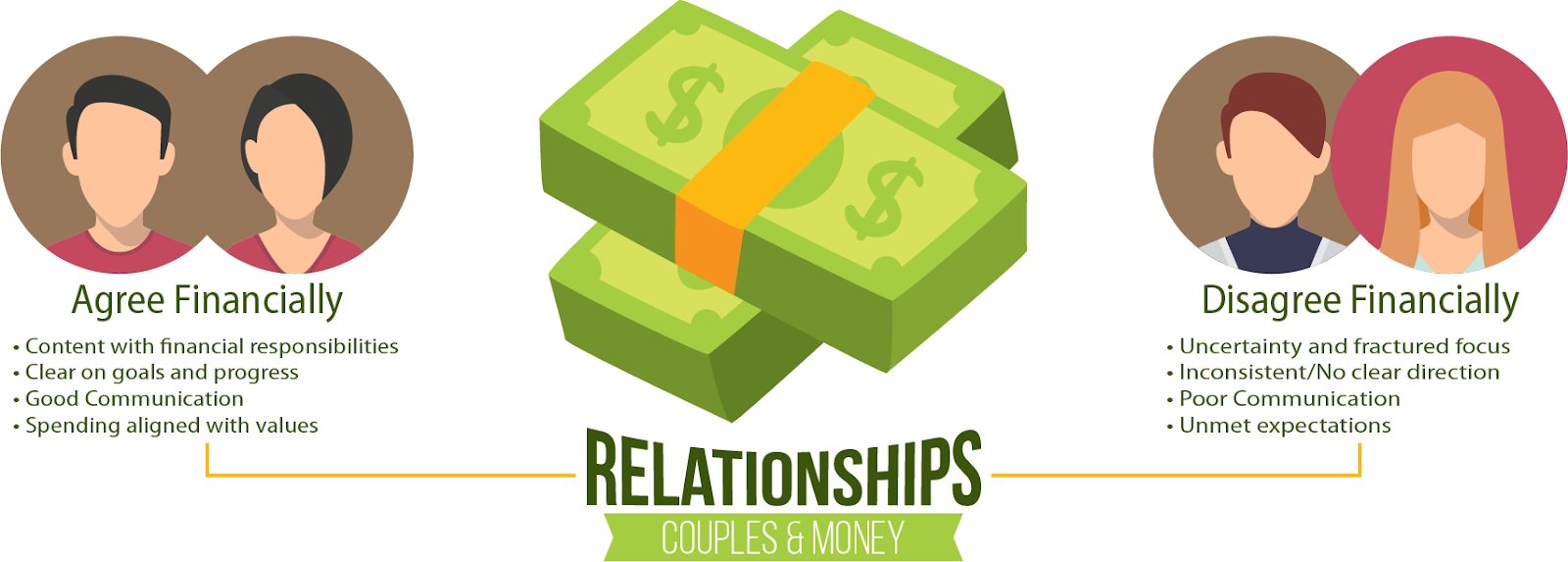 Relationships - Couples and Money.png