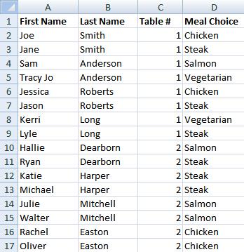 list by table.jpg