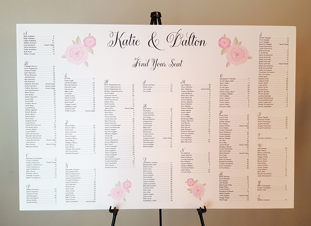 floral seating chart sign