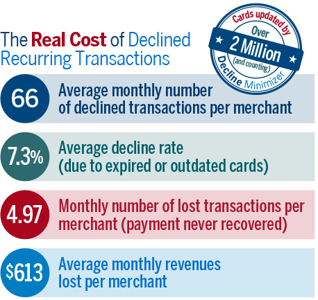 RealCost-of-DecRecurringTrans.png
