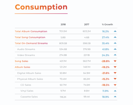 overall consumption.png