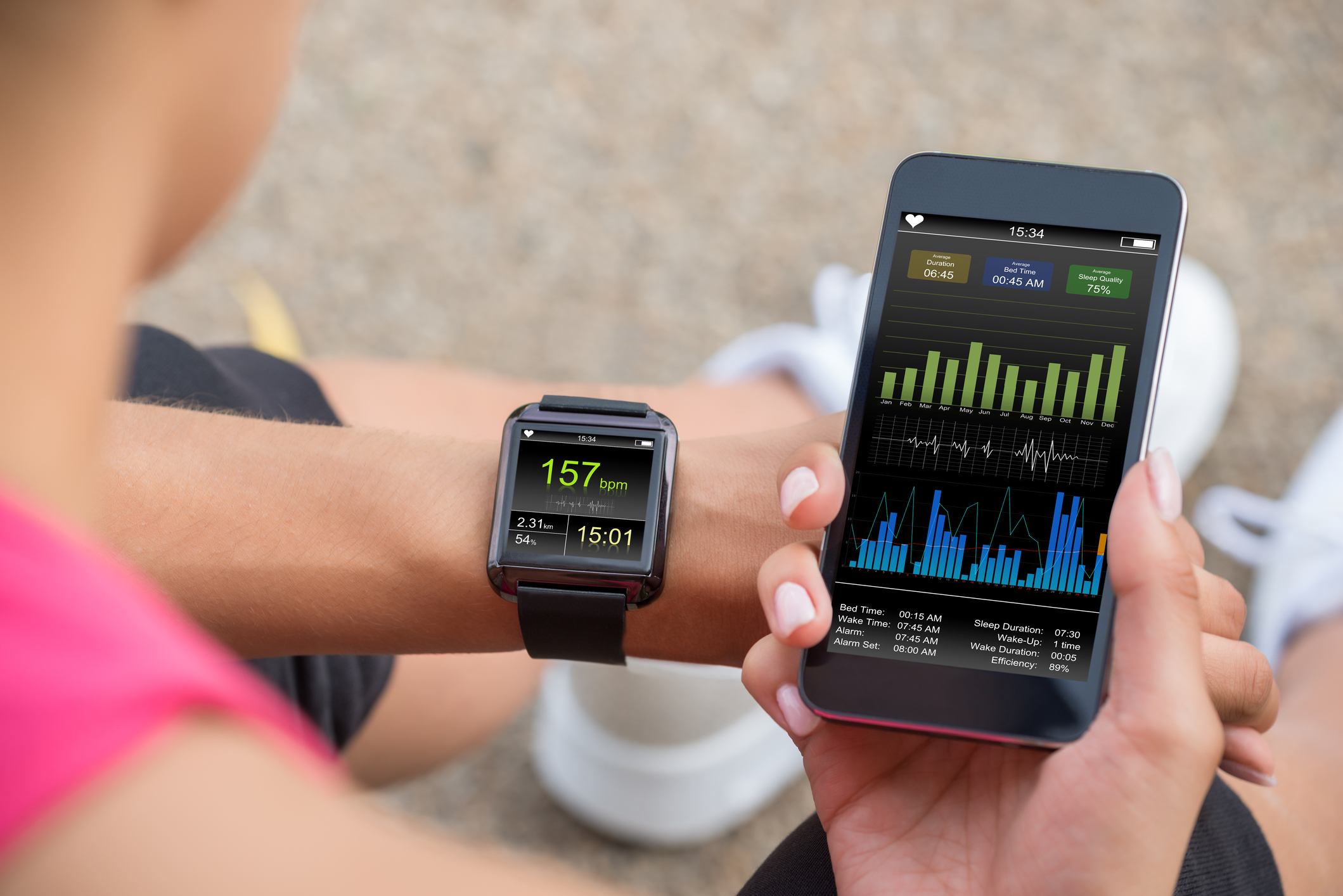 Wearable Wellness With Cost Benefits