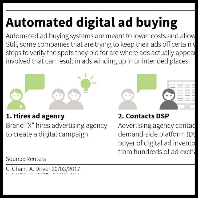 2017-03-27 Advertisers control.png