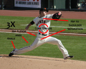 Lincecum - The Youth Academy