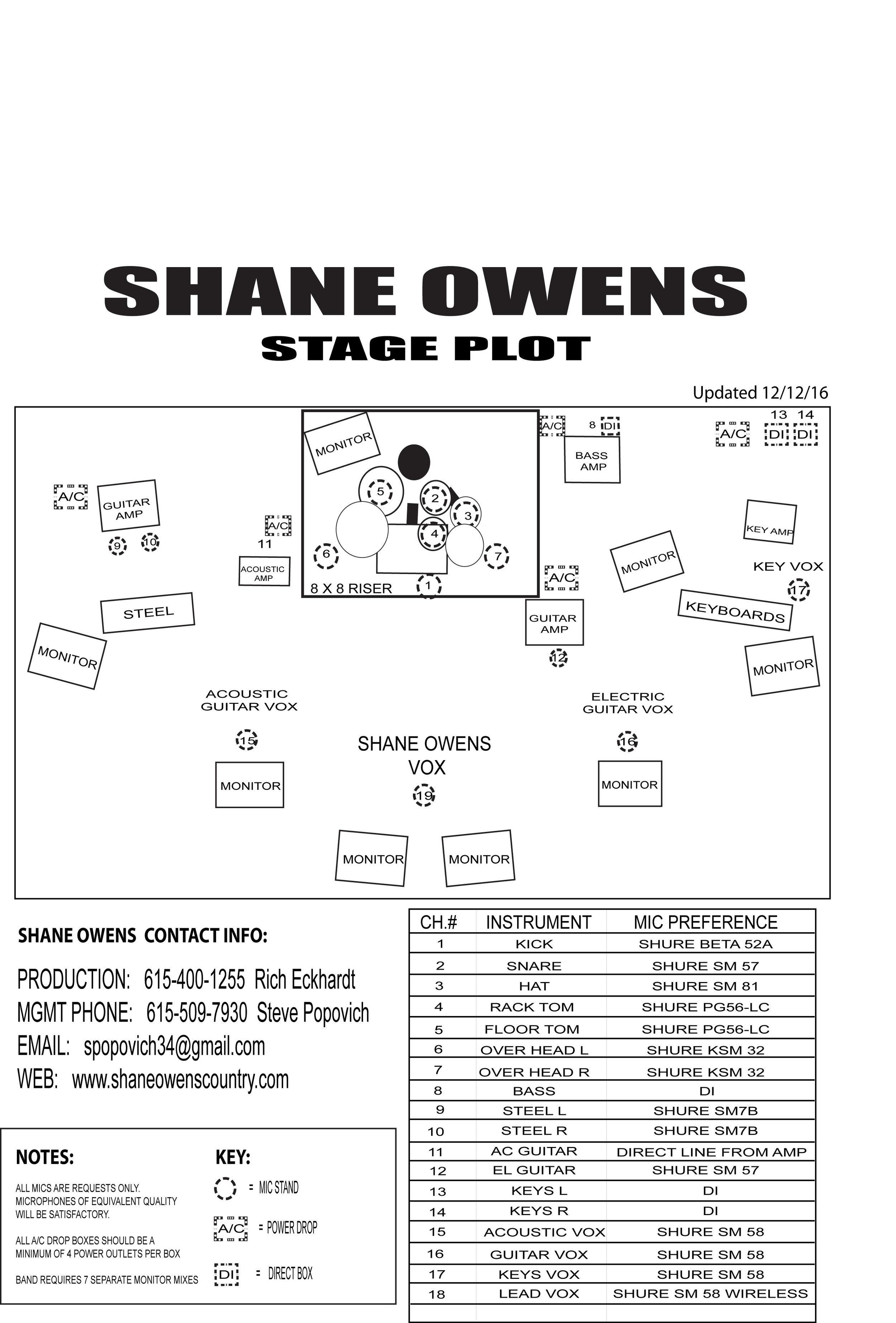 Shane Owens Stage Plot.jpg