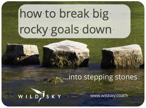goals to steps.jpeg