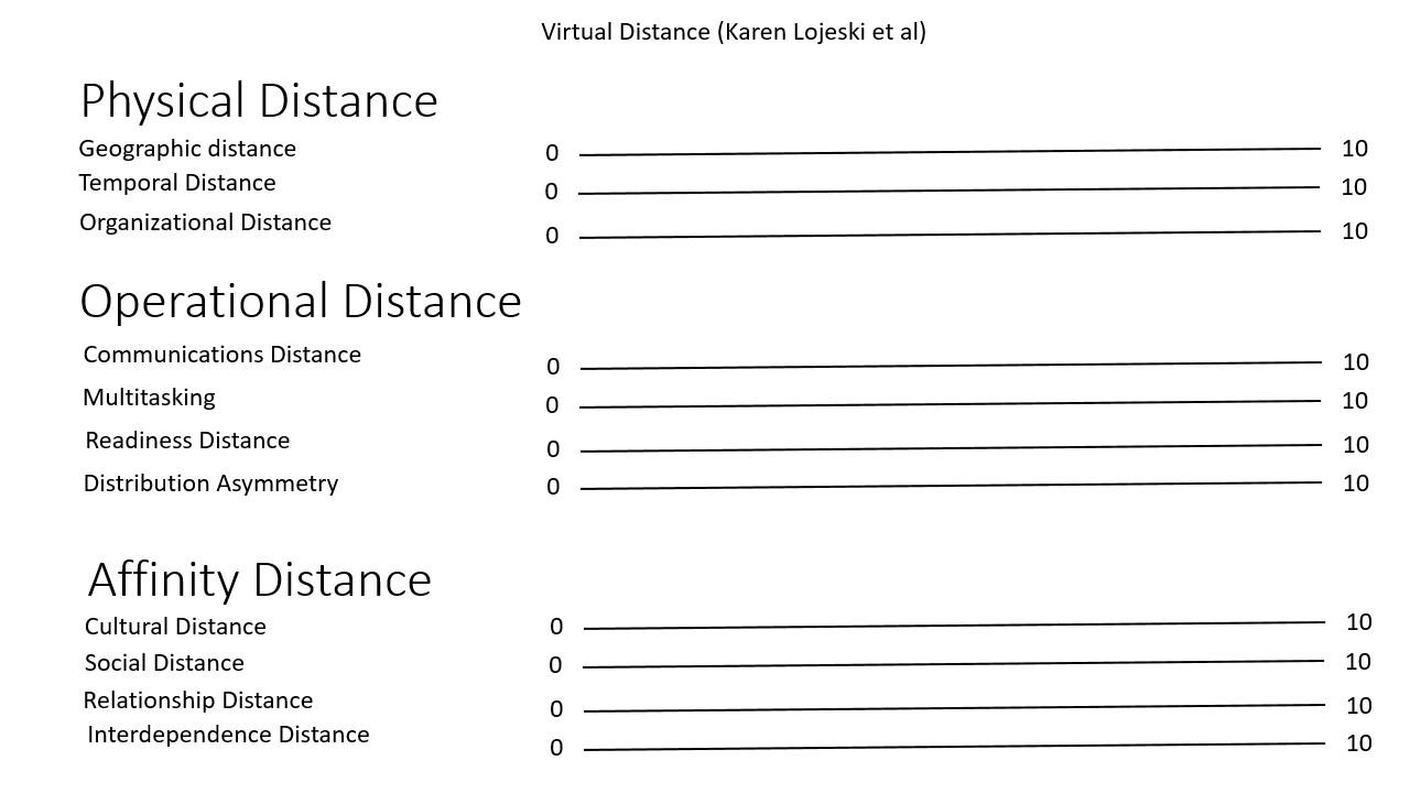VirtualDistanceExercise.jpg