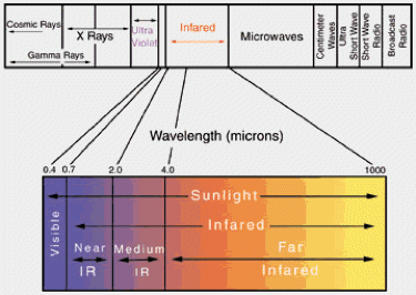 light spectrum.png