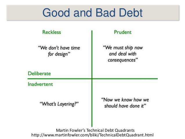good and bad tech debt_Julian Flaks_EQengineered.jpg