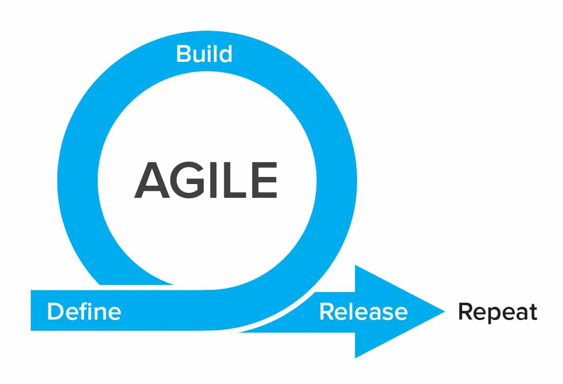 agile-graphic.jpg