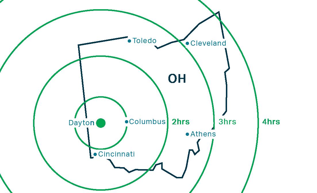 Vasectomy Reversal Center of Ohio