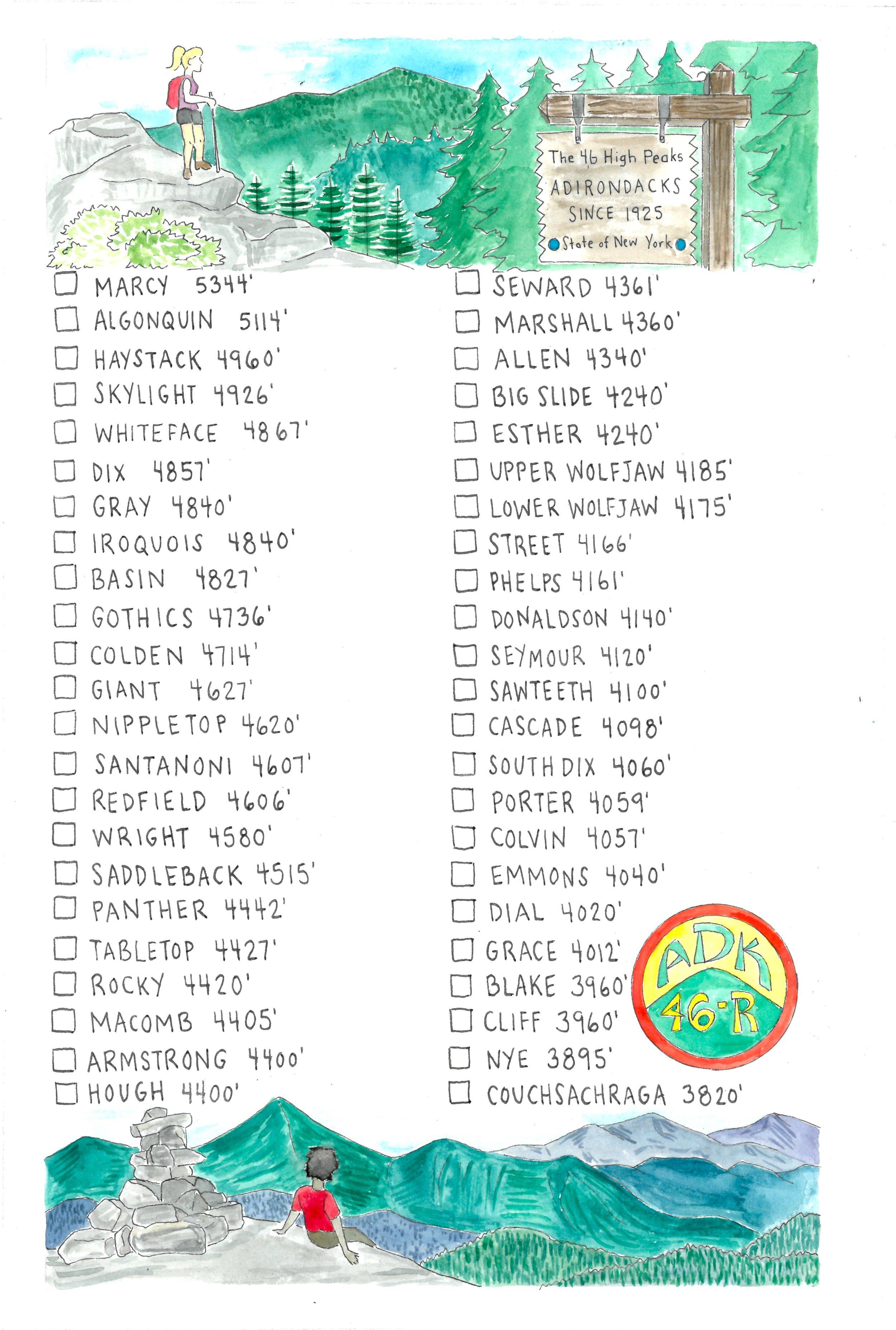 New 46er Checklist.jpg