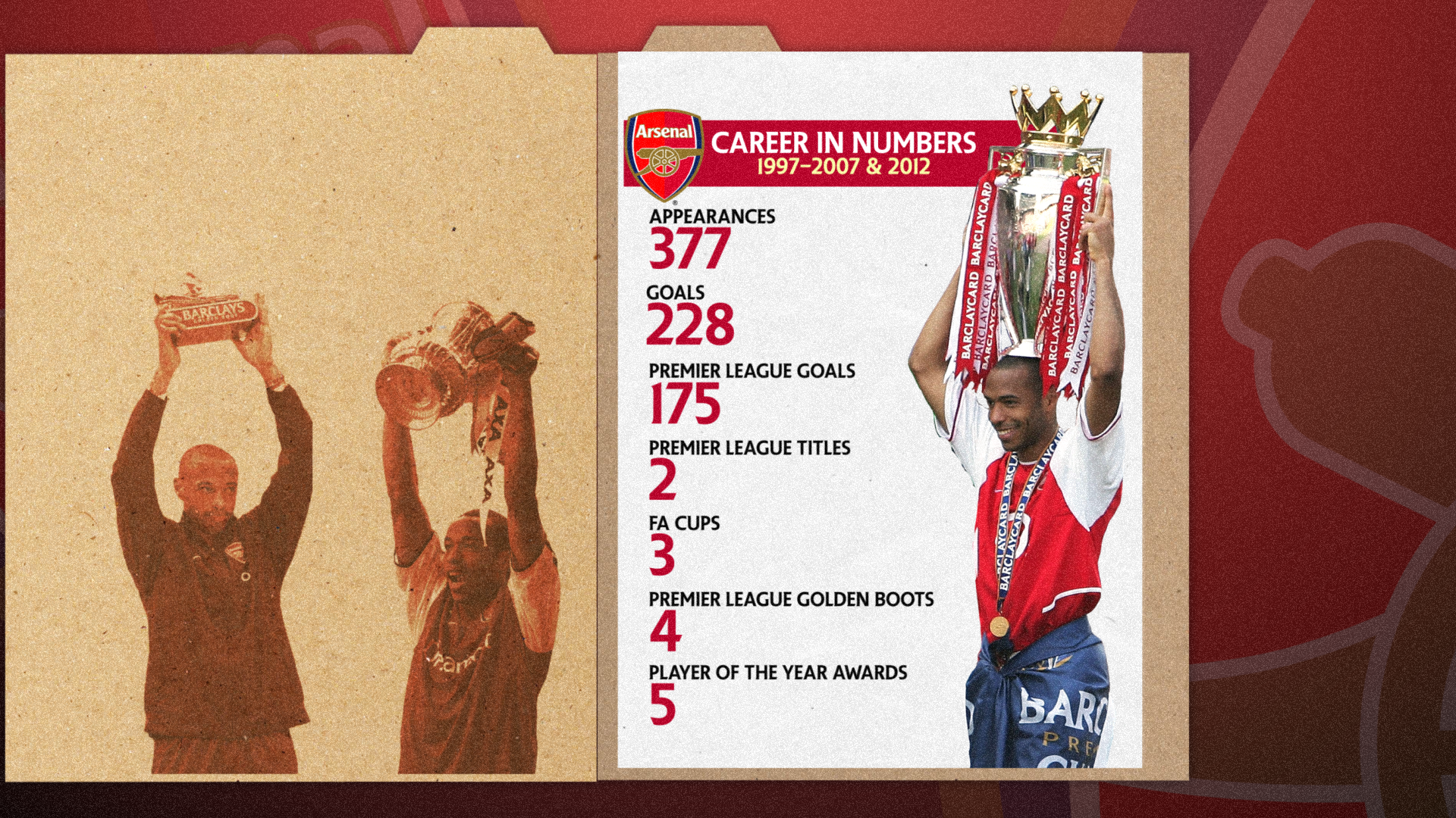 PLN Thierry Henry Record 1800.png