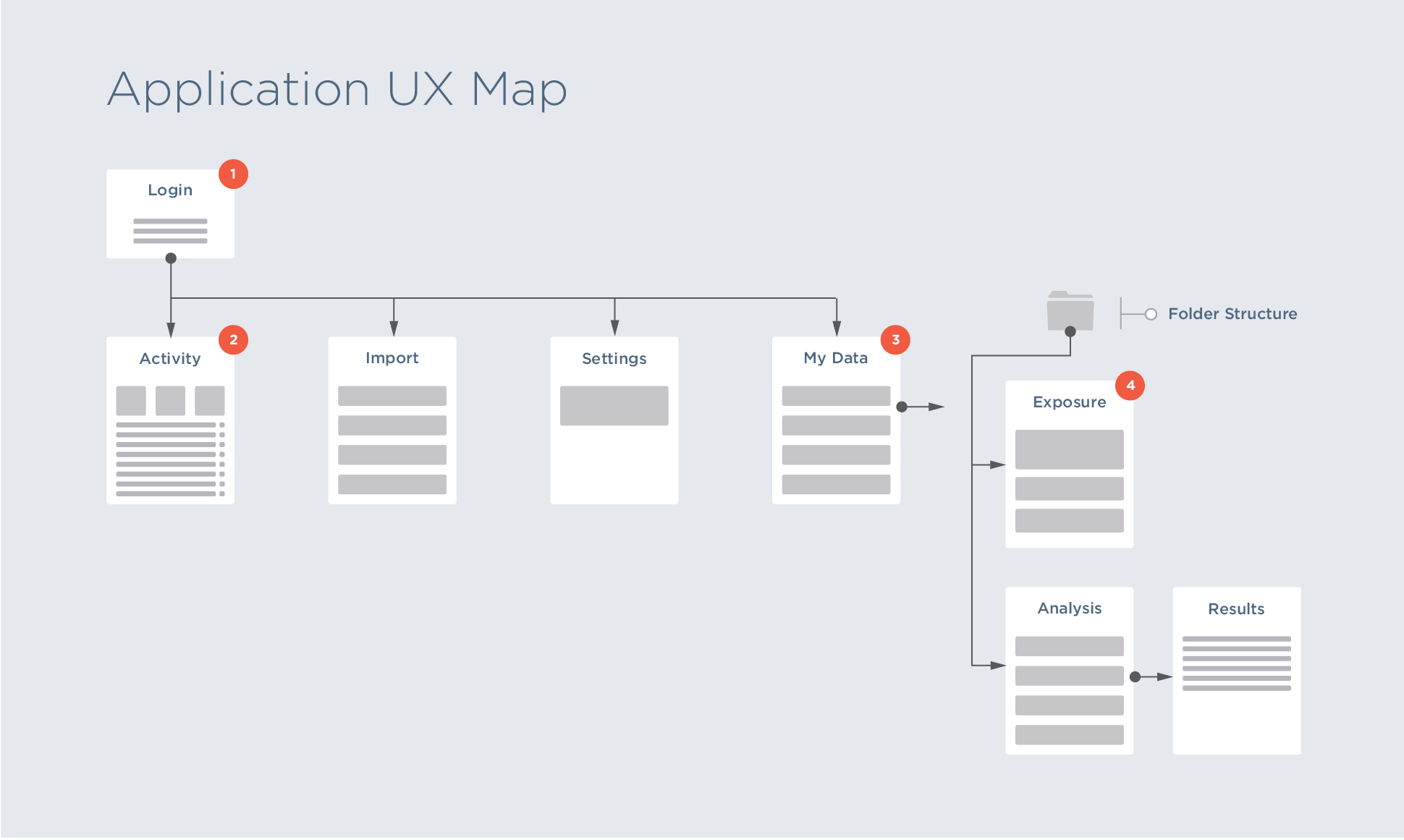 RMS-UX - UI Examples-04.png