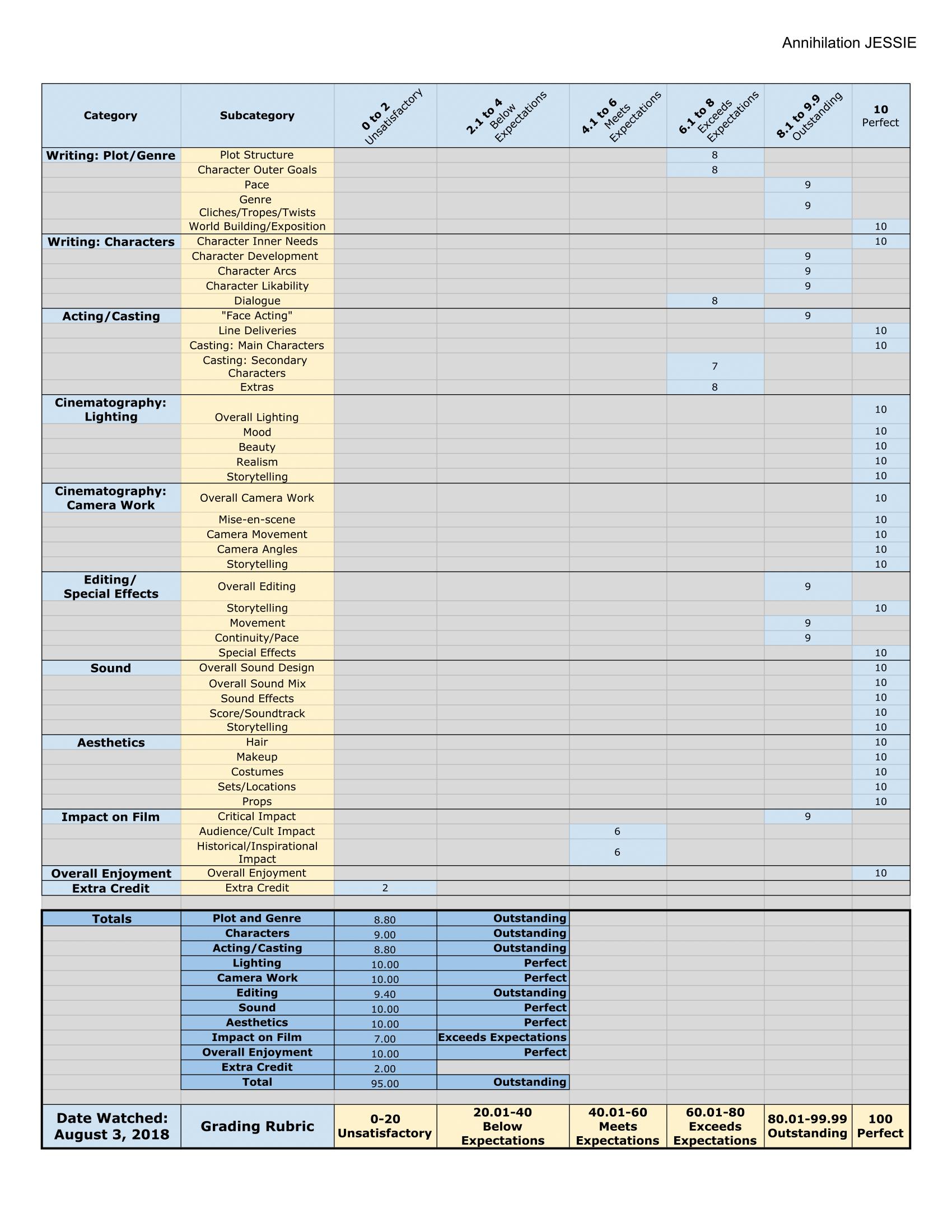 The Grid 2018 - Annihilation JESSIE-1.png