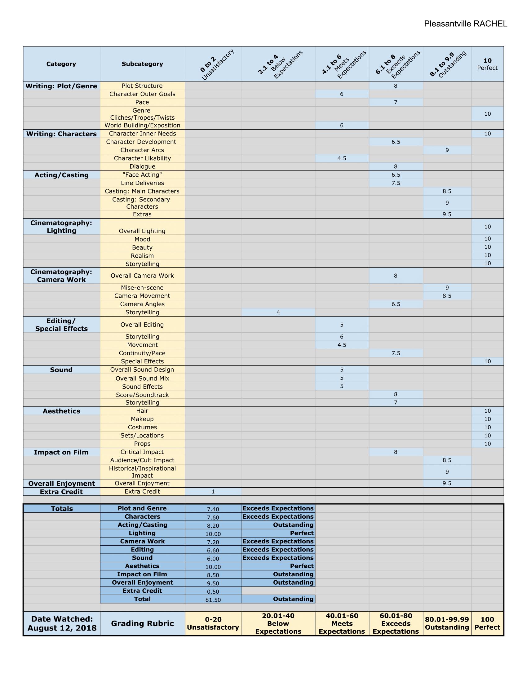 The Grid 2018 - Pleasantville RACHEL-1.png