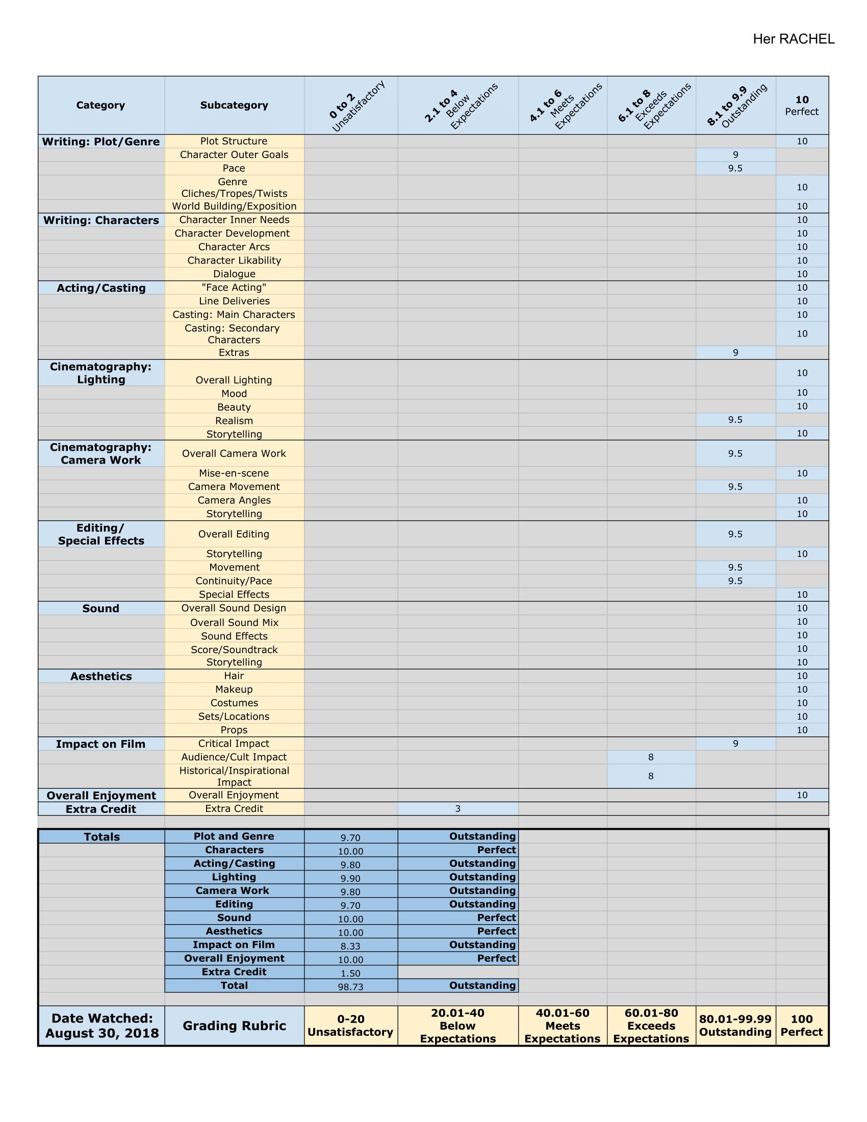 The Grid 2018 - Her RACHEL-1.png