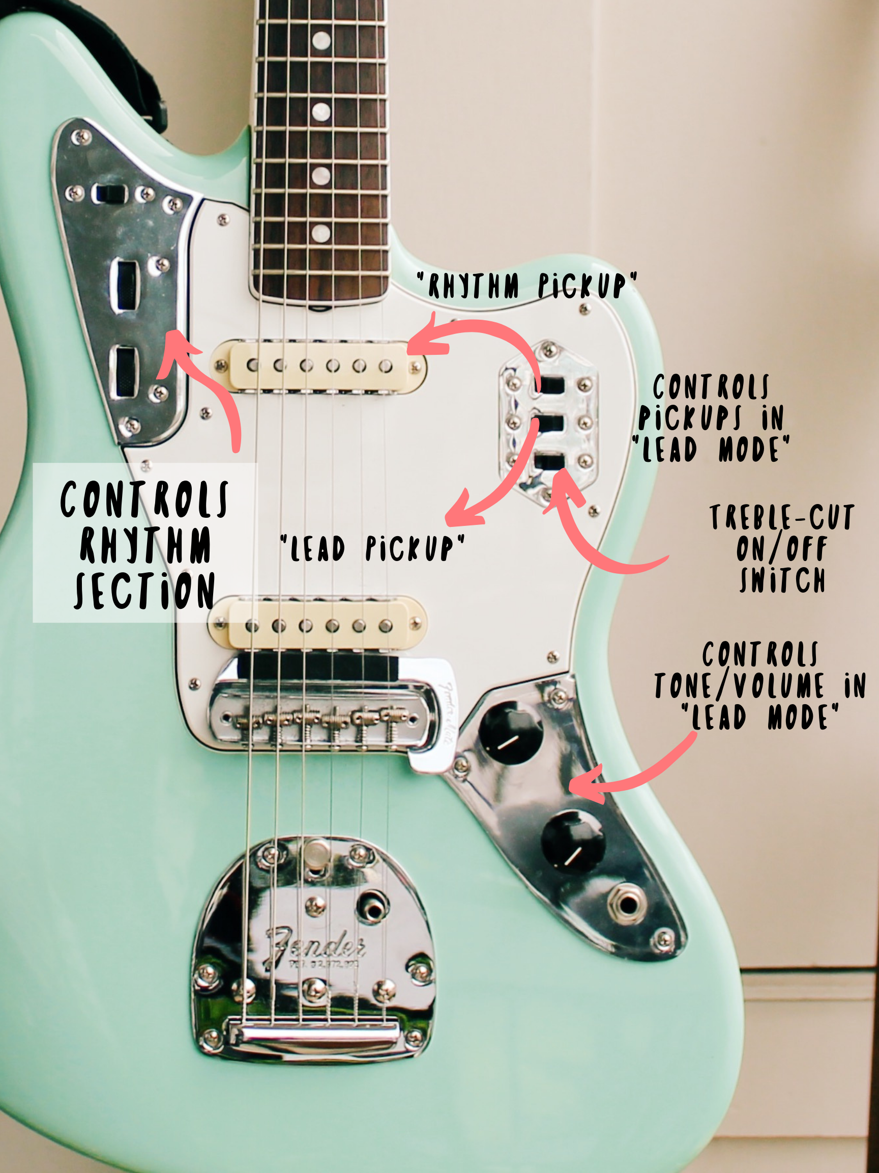 Click on the image for more from fender!