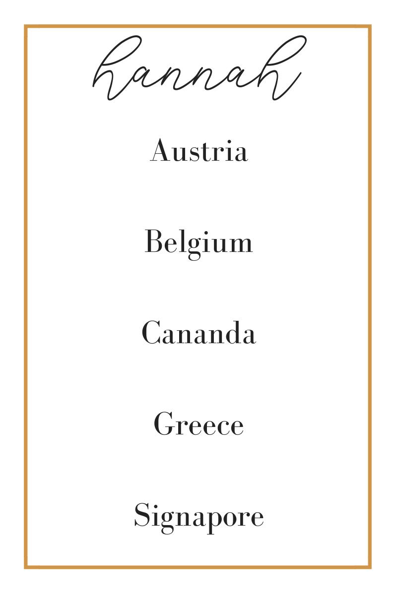 Hannah's 2019 Travel List