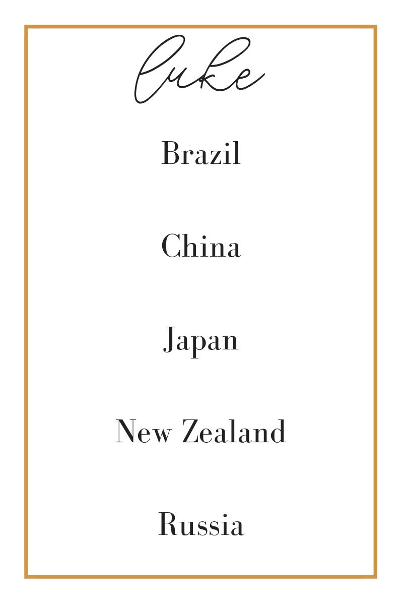 Luke's 2019 Travel List