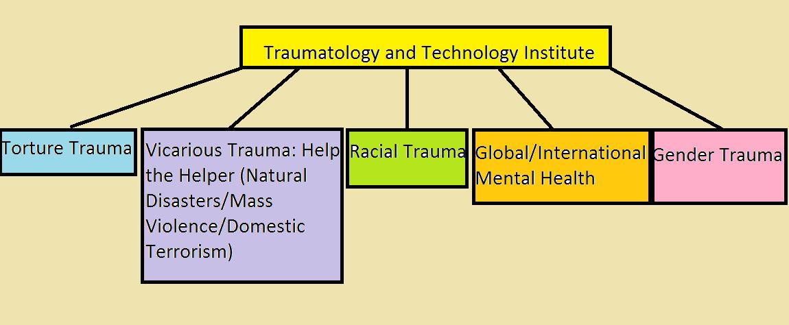TRAUMATOLOGY STRUCTURE.png