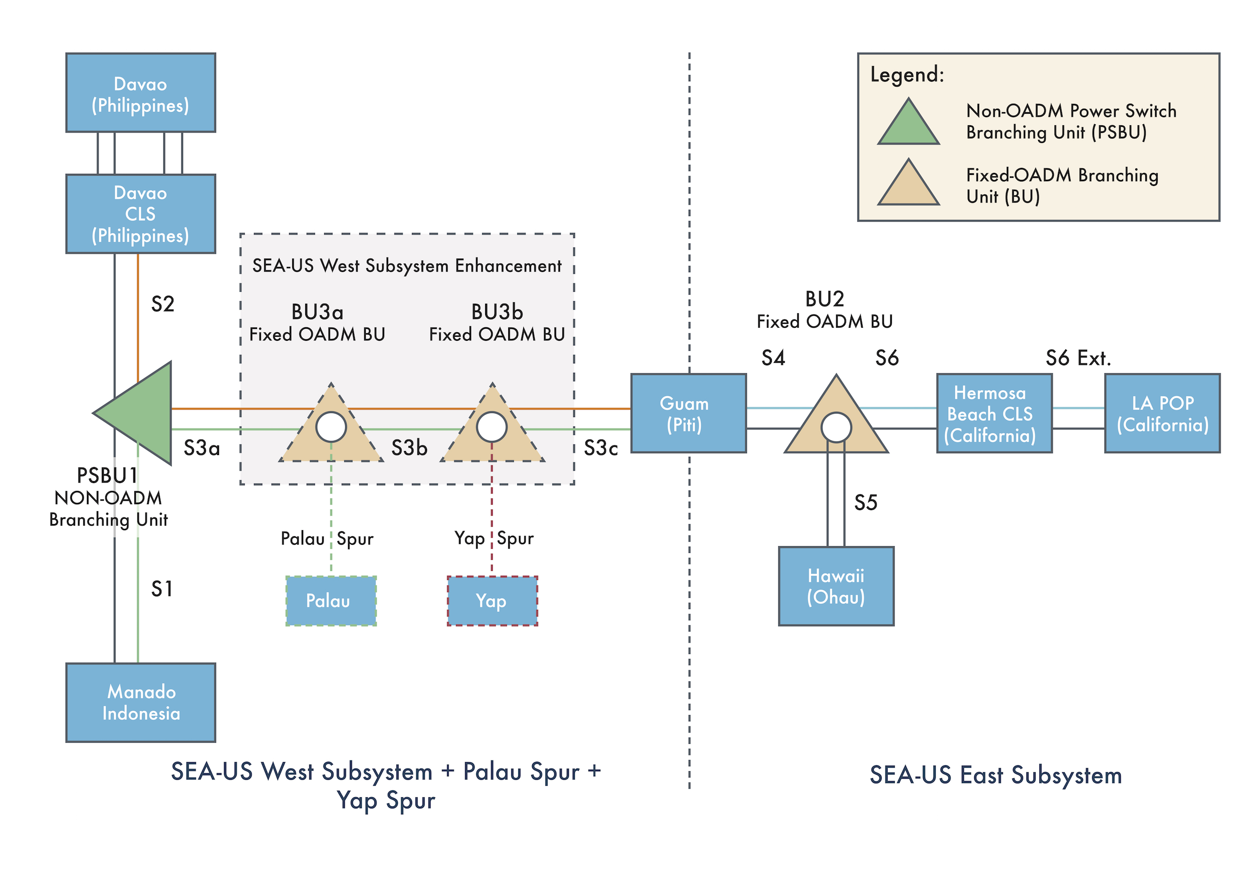 system-configuration-bscc