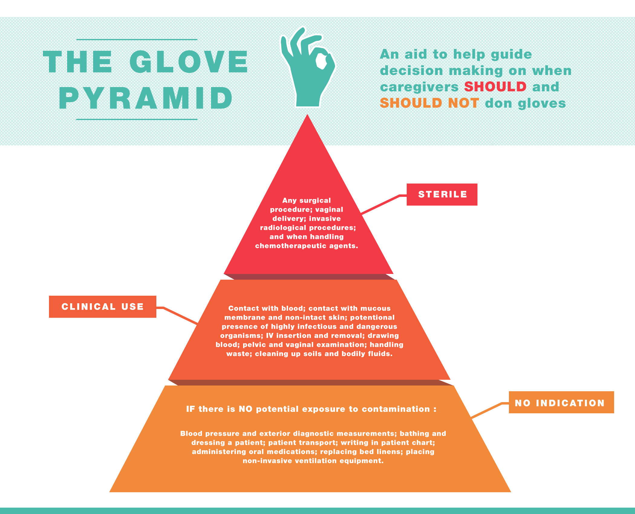 the glove pyramid.png