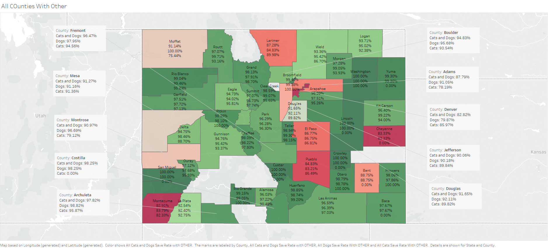 2018 PACFA Statistics RAW Save rate by COunty in COlorado