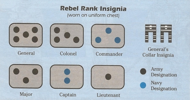 Rank Insignia on page 98 of the Rebel Alliance Sourcebook. This work is copyrighted. The individual who uploaded this work and first used it in an article, and subsequent persons who place it into articles assert that this qualifies as fair use of the material under United States copyright law. via Wookieepedia