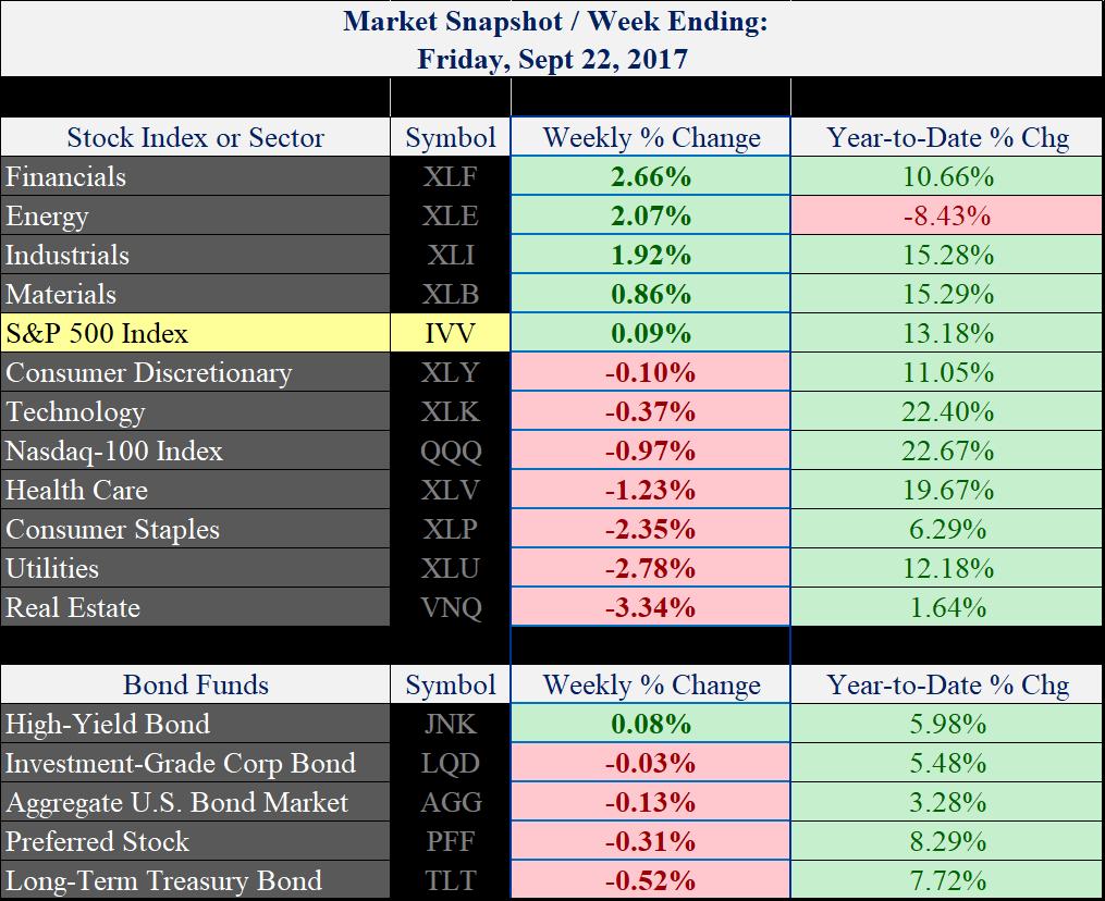 (price data via Yahoo Finance)