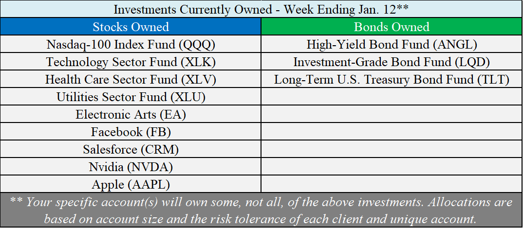 Investments Owned - 01-12-18.png