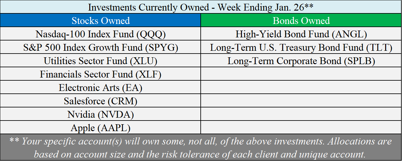 Investments Owned - 01-26-18.png