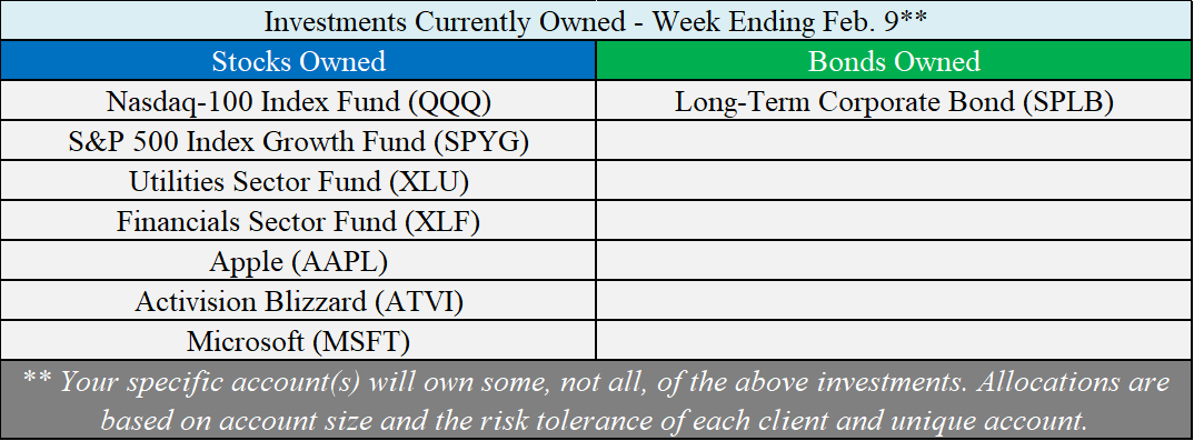 Investments Owned - 02-09-18.png