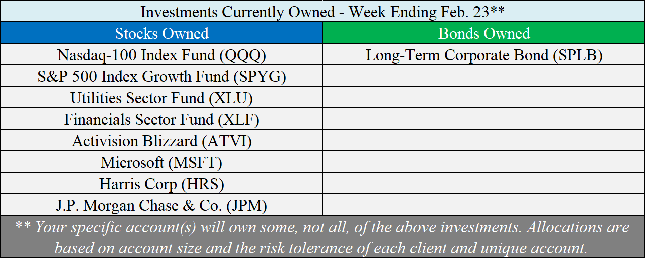 Investments Owned - 02-23-18.png