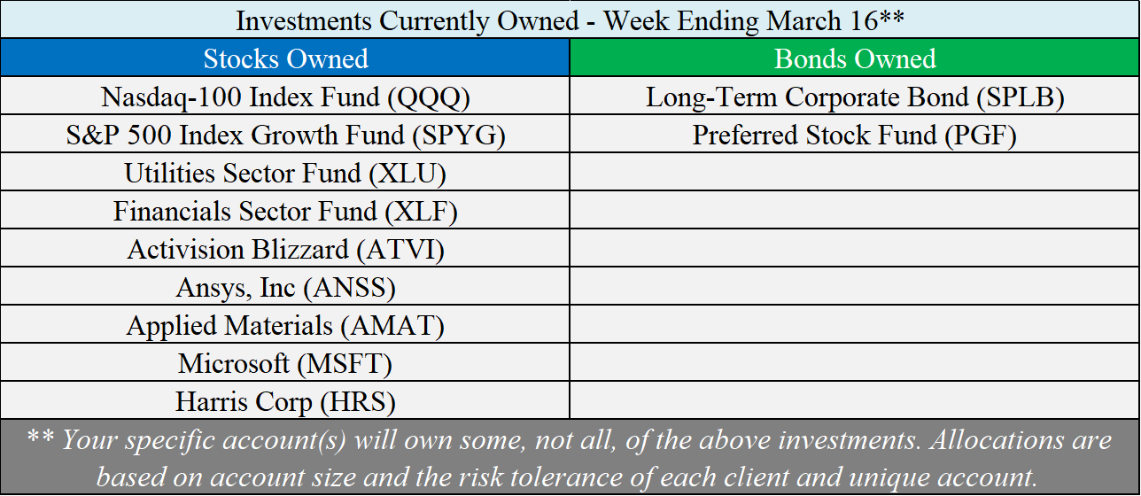Investments Owned - 03-16-18.png