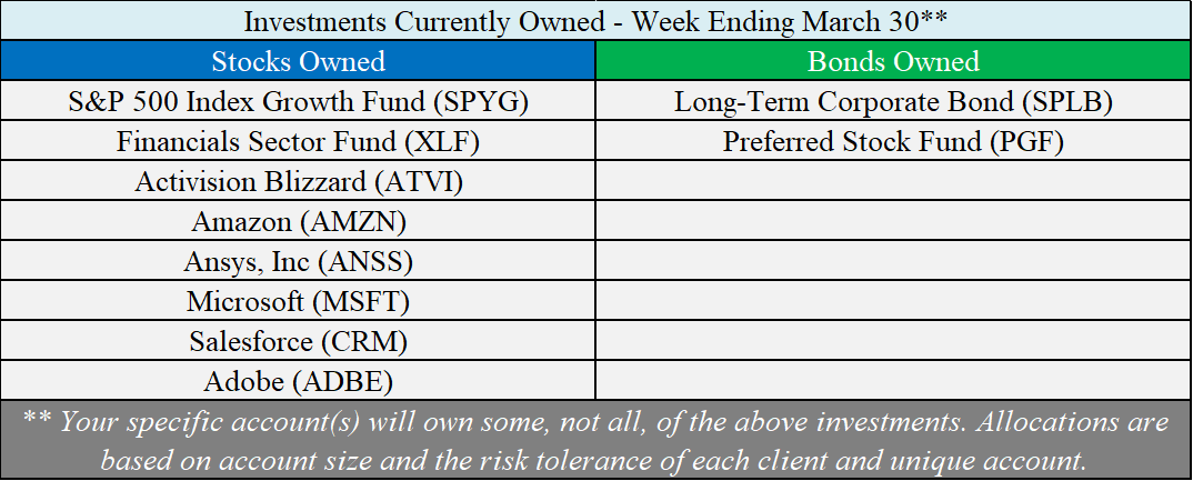 Investments Owned - 03-30-18.png