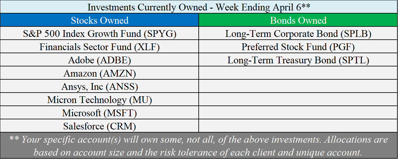 Investments Owned - 04-06-18.png