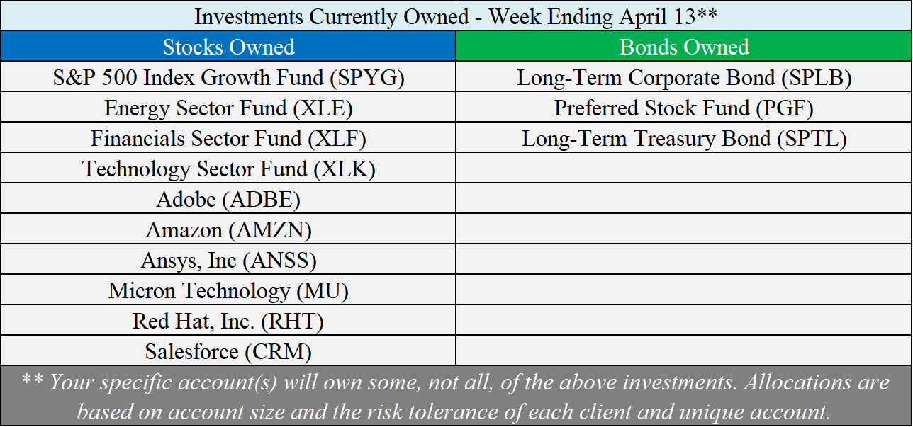 Investments Owned - 04-13-18.png
