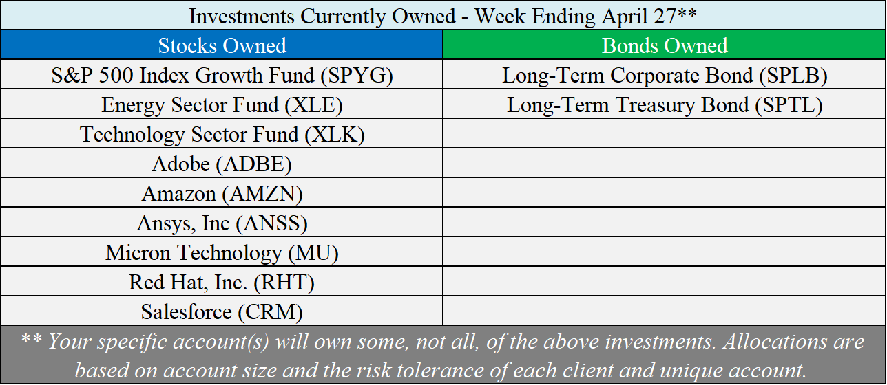 Investments Owned - 04-27-18.png