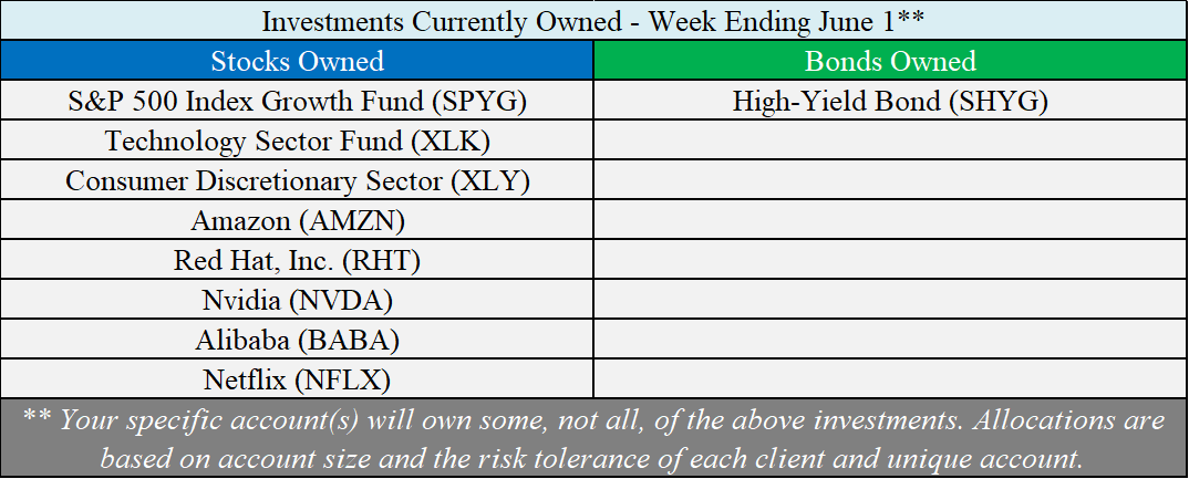 Investments Owned - 06-01-18.png