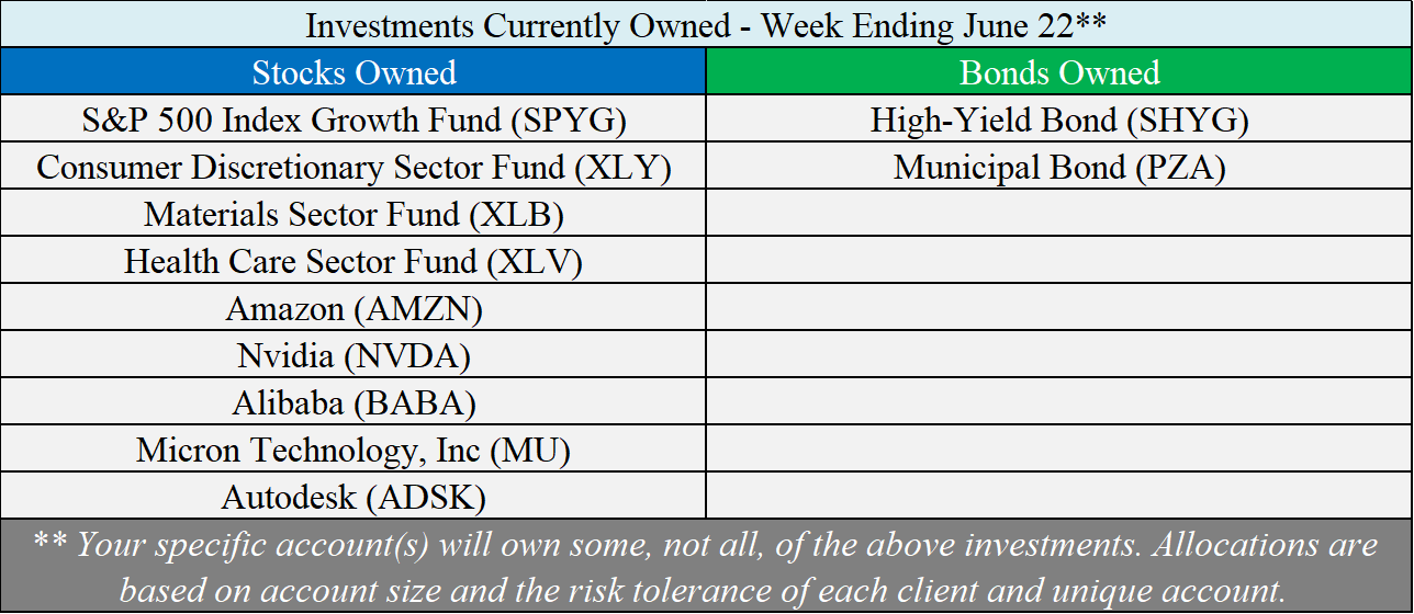 Investments Owned - 06-22-18.png